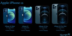 Apple iPhone12 Specifications